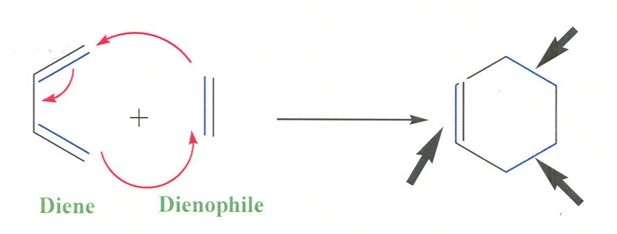 diels alder Background: the hetero-diels-alder reaction (hdar) is a method extensively  used in organic chemistry as a tool in the synthesis of innumerous polycyclic.